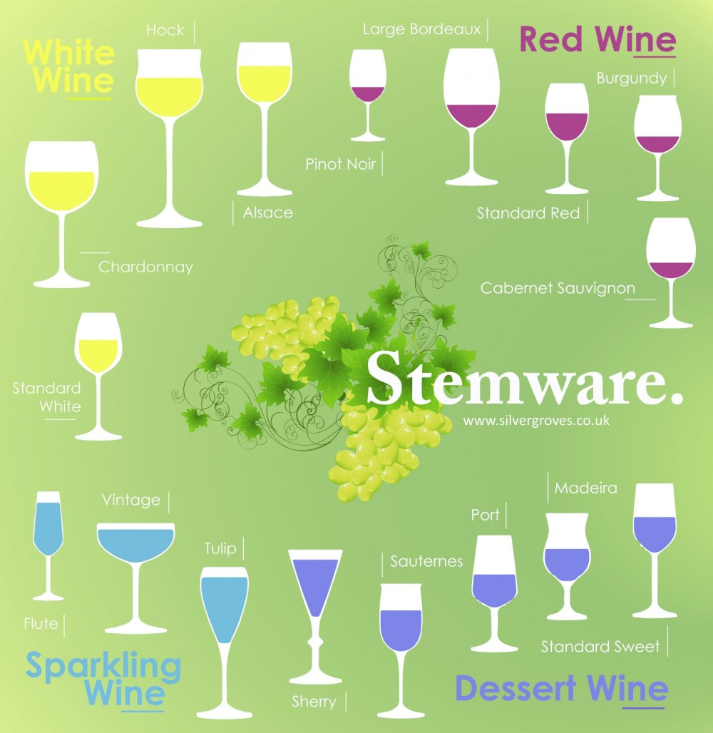 stemware-types-for-wine_55b89a7455f43_w1500